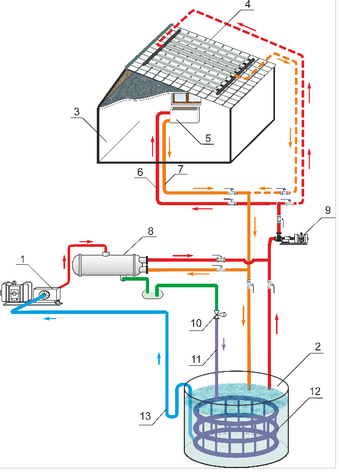 Scheme Of Winter Heating And Summer Cooling System Of A House With  Developed Local Heat Pump