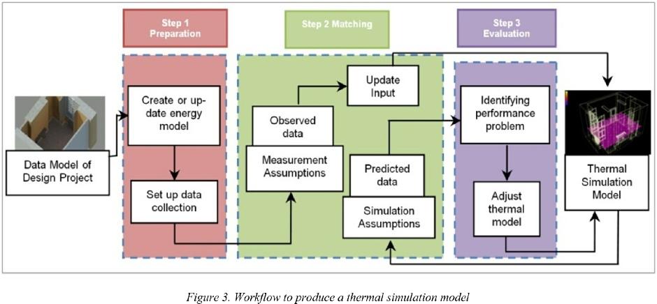 autodesk ecotect analysis v2011 crack